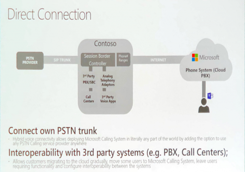 Connect your own PSTN Trunk