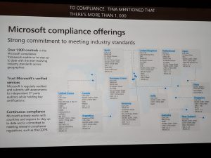 Compliance Manager Azure